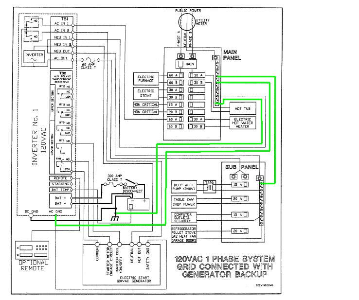 1 Pole Wiring Diagram online wiring diagram