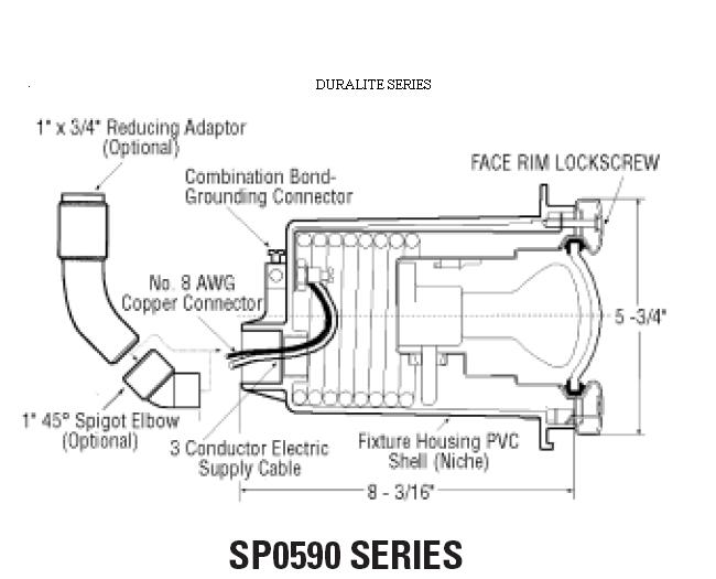 basic schematic for typical pool light wiring