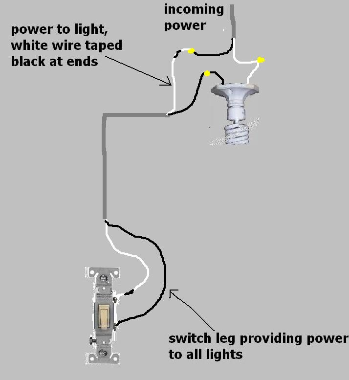 one way light switch wiring