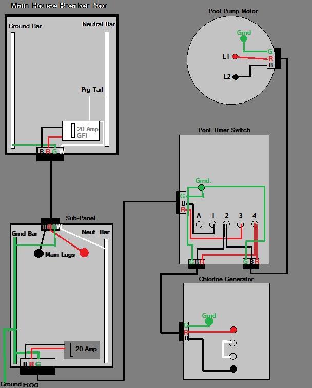 wiring diagram for inground pool