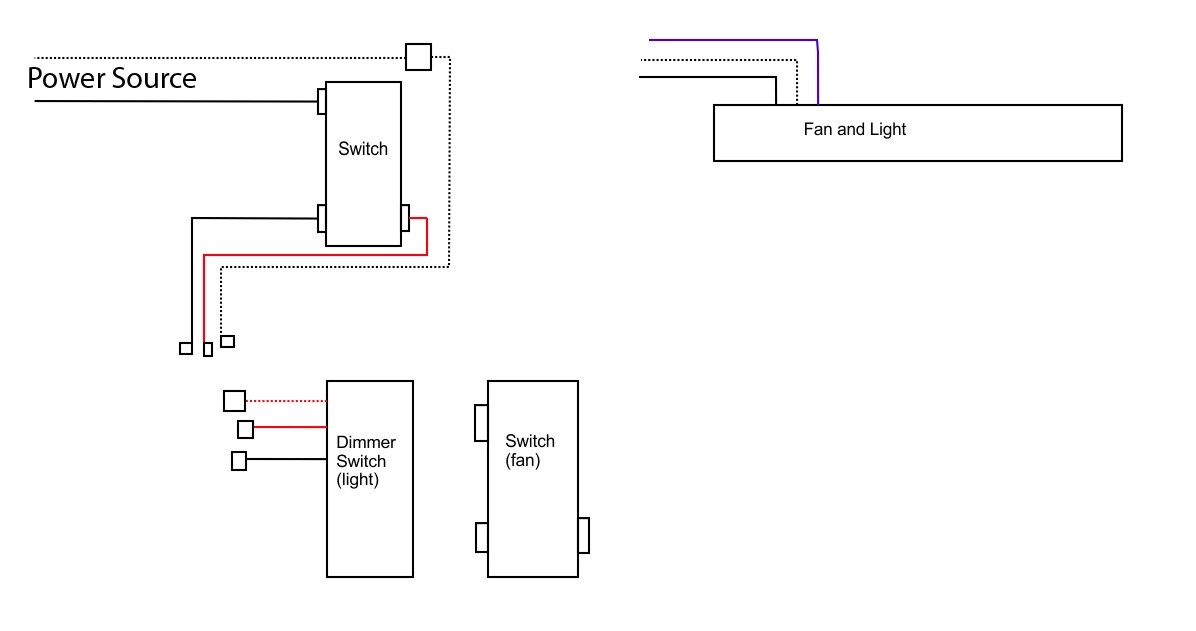 3 Way Dimmer Switch Wiring Diagram Ceiling Fan Schematic Diagram