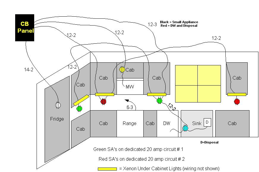 under cabinet lighting wiring schematic