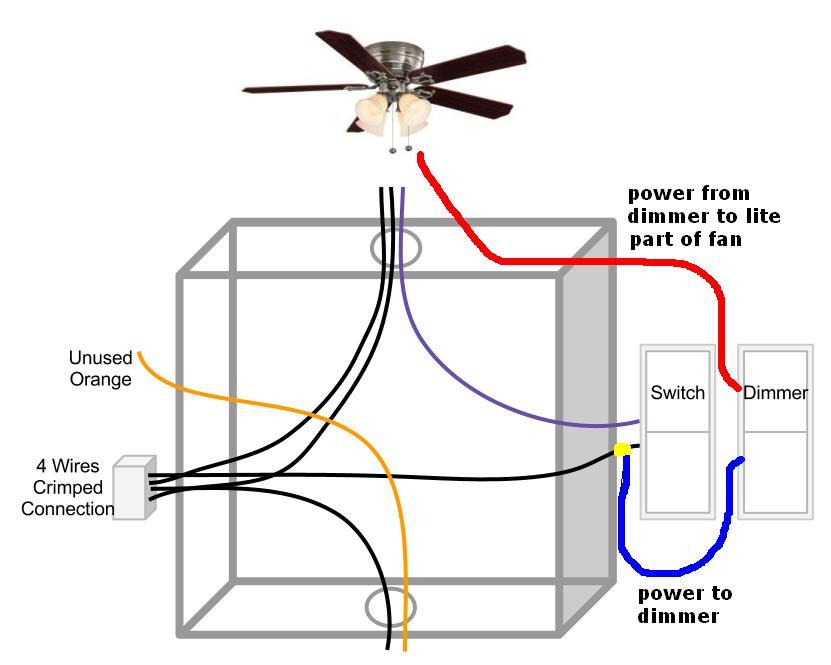 Ceiling Fan - Light On Dimmer Switch, Fan On Normal Switch
