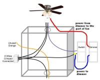 Ceiling Fan - Light On Dimmer Switch, Fan On Normal Switch ...