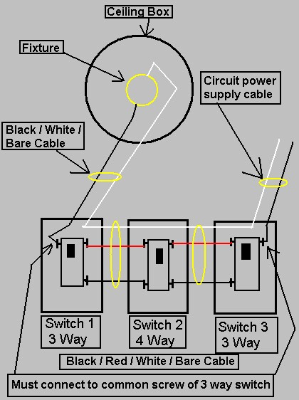 wiring diagram for a 3 way switch with 2 lights
