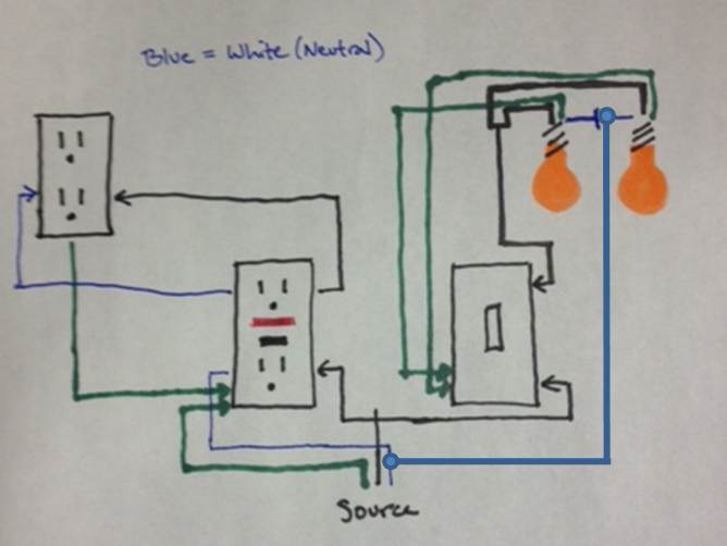 light switch and gfi wiring diagram