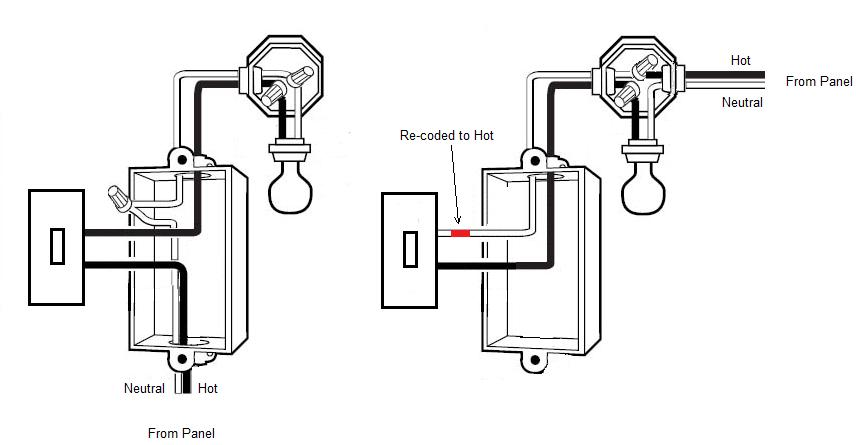 wiring a single pole light switch diagram