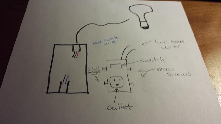 Gfci Schematic And Switch Wiring Diagram Online Wiring Diagram