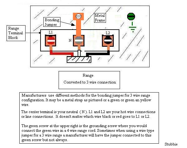 220 Wiring Diagram Oven 3 Prong Online Wiring Diagram