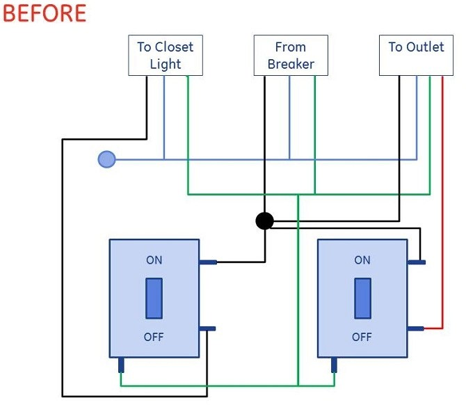 On Off Light Switch Wiring Electronic Schematics collections