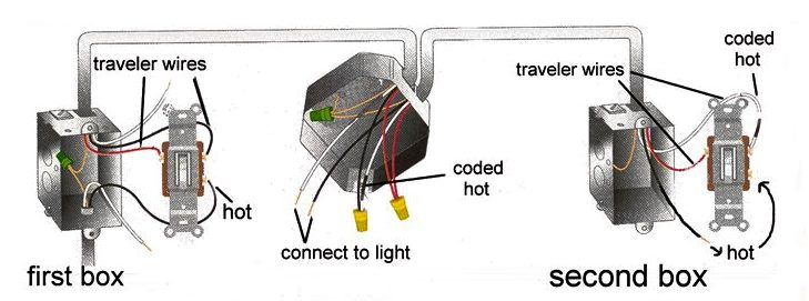 Recessed Wiring Diagram car block wiring diagram