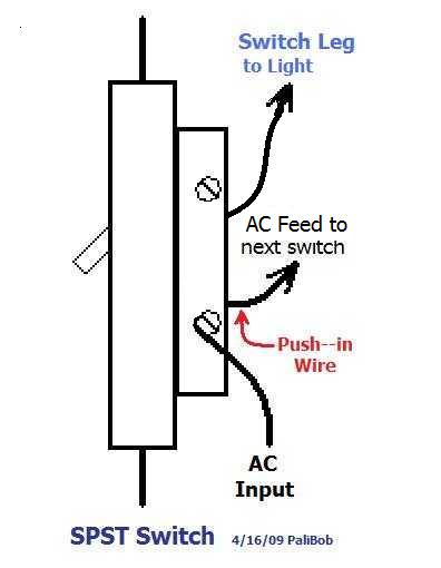 Ac Switch Wiring Light Switch Wiring Diagram