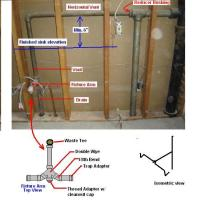 Connecting PVC To Galv Pipe Fitting For Drain