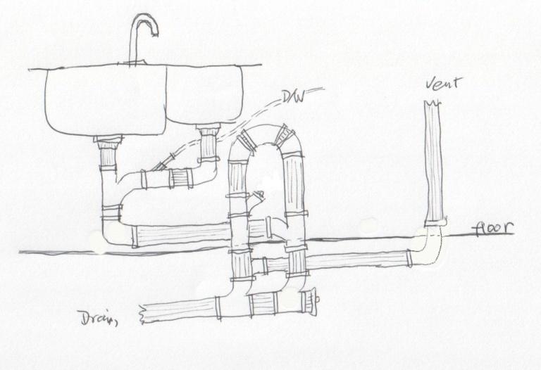 kitchen sink vent issue