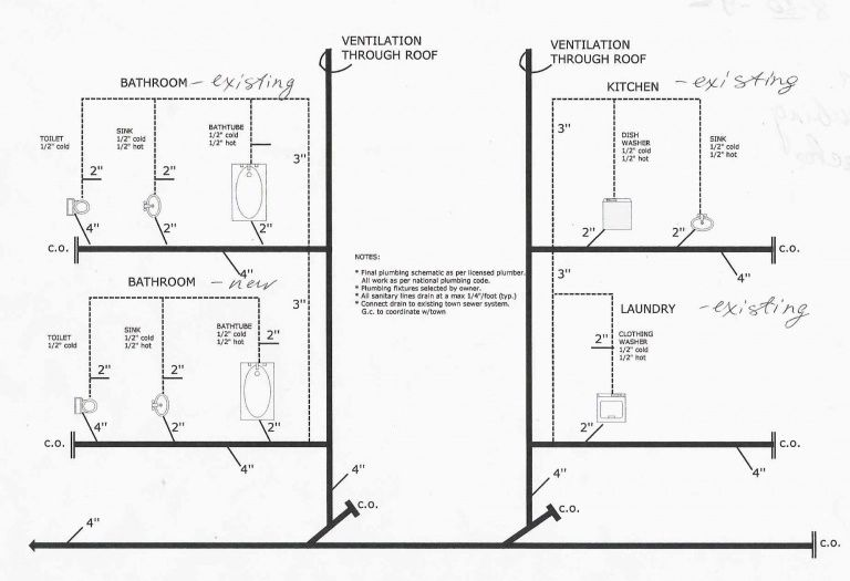 plumbing schematics for residence on a well
