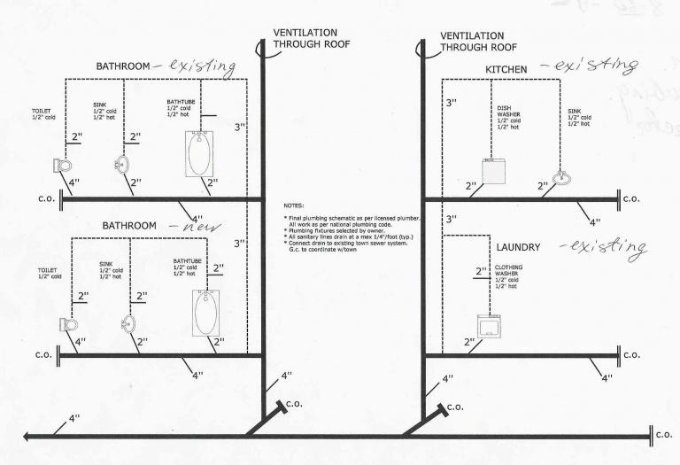 plumbing schematics drawing