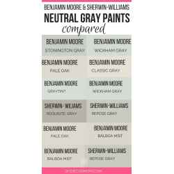 Small Crop Of Sherwin Williams Requisite Gray