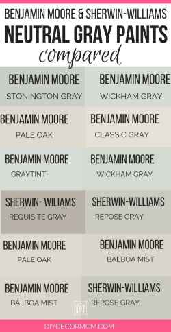 Small Of Sherwin Williams Requisite Gray