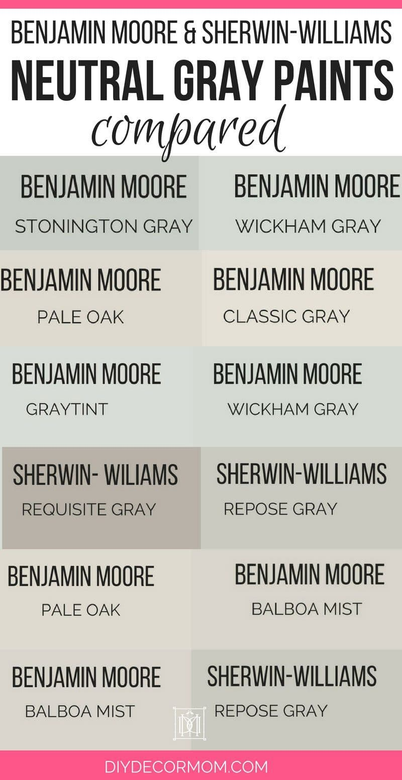 Large Of Sherwin Williams Requisite Gray