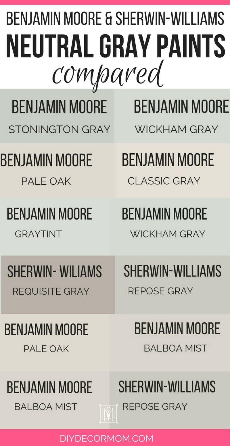 Large Of Benjamin Moore Vs Sherwin Williams