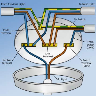 wiring diagram ceiling rose