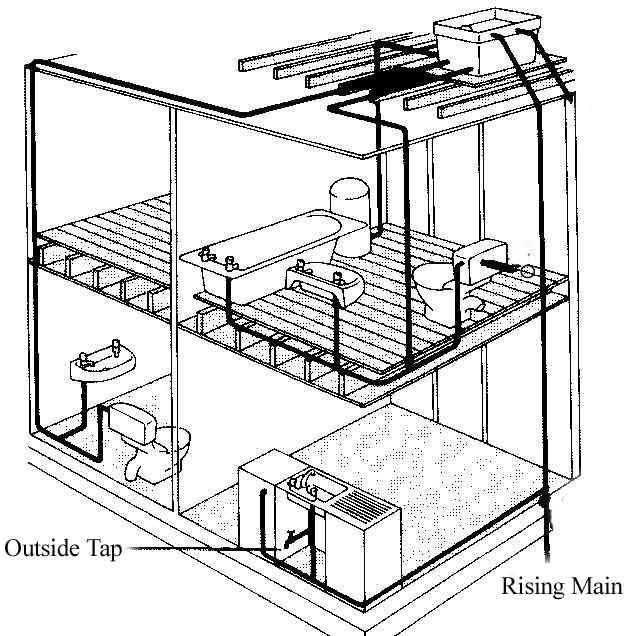 heat pump thermostat wiring diagram further s plan wiring diagram