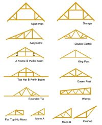 Roof Trusses | How to Repair Roof Trusses | Types of Roof ...