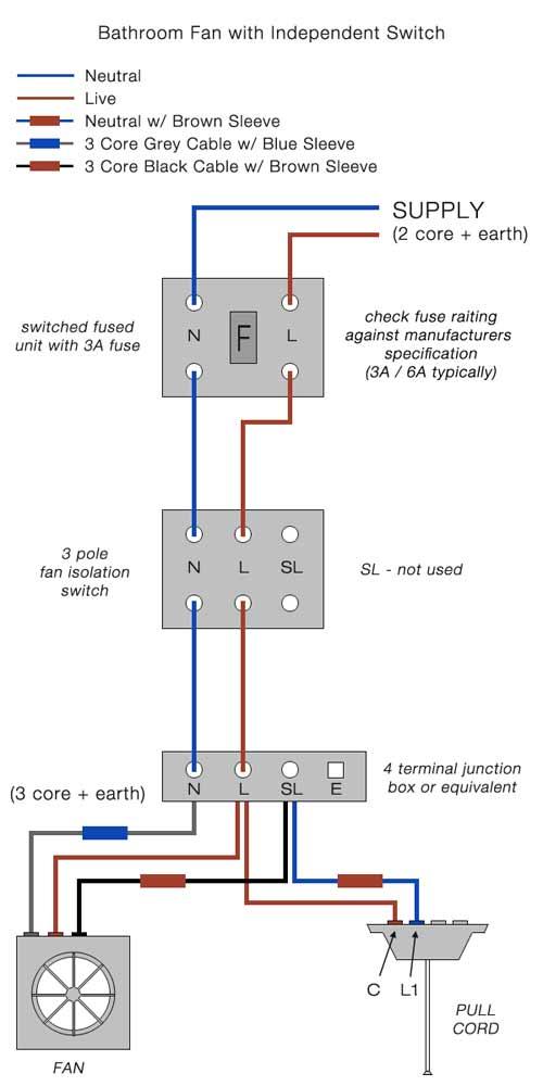 Fan Wiring A Fly - Wiring Diagram Progresif