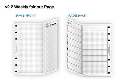 v2.2 weekly foldout