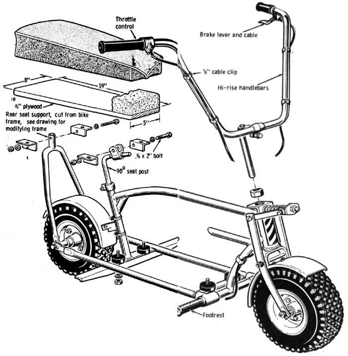 mini bike motor diagram