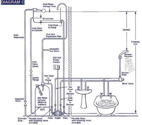 Diagram Of A Shower Better Wiring Diagram Online