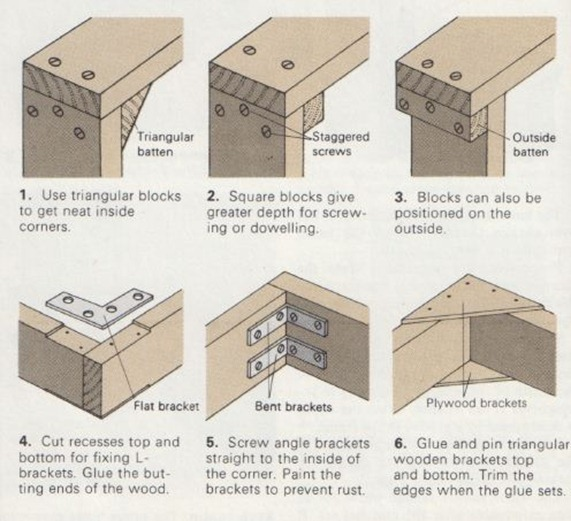 1000+ Images About Woodworking On Pinterest | Woodworking Joints