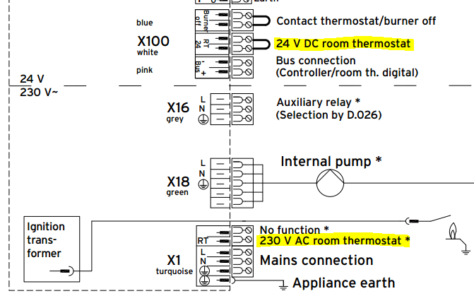 x1 wire diagram
