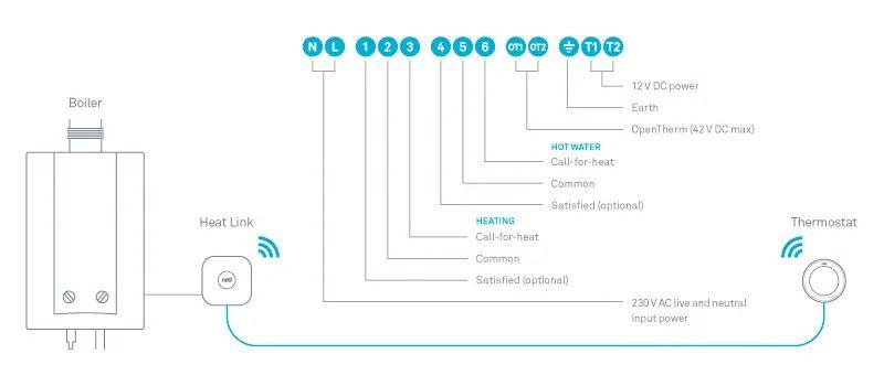 nest wiring diagram with jumper