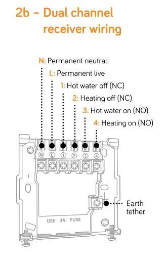 horstmann c17 wiring diagram