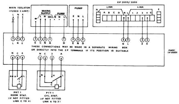 wiring diagram for media room