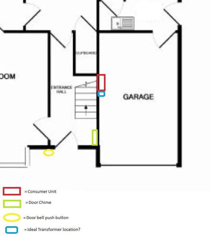 doorbell transformer location
