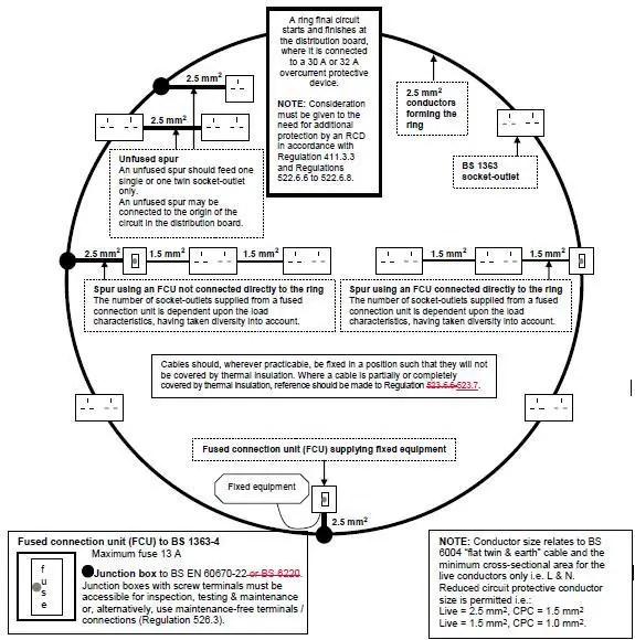 wiring diagram ring main sockets