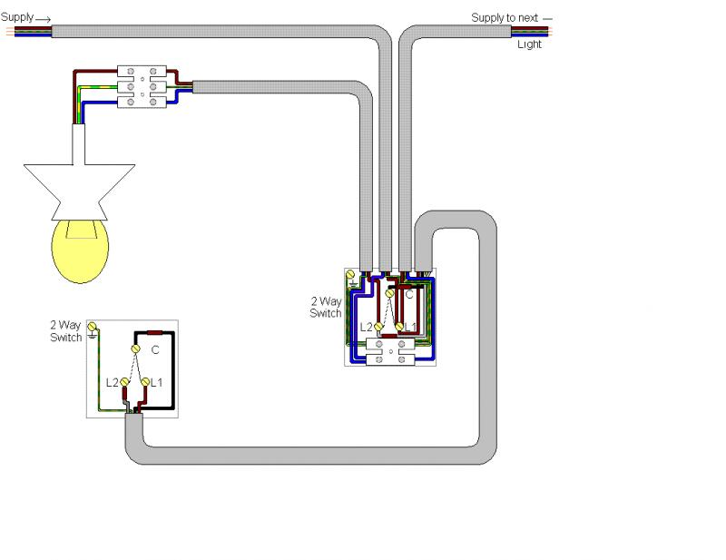home wiring diagrams switch loop