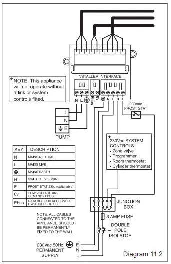 glow worm smart wiring centre diagram