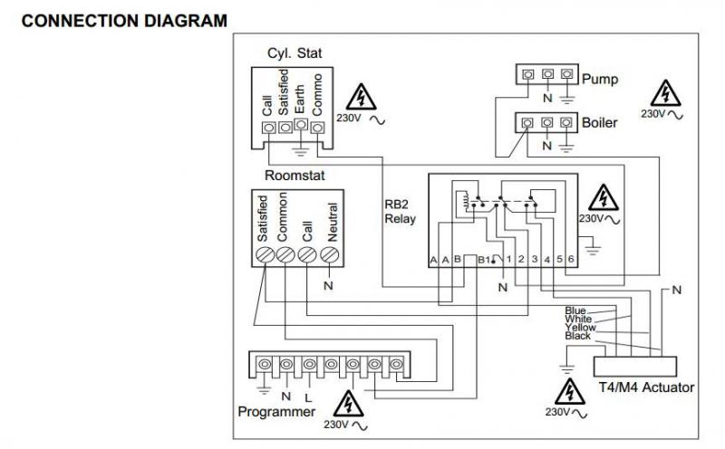 drayton cs1 wiring diagram