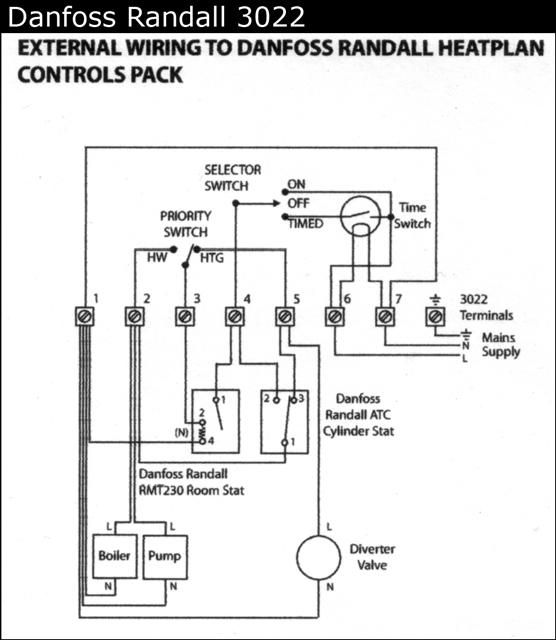 danfoss underfloor heating wiring centre diagram