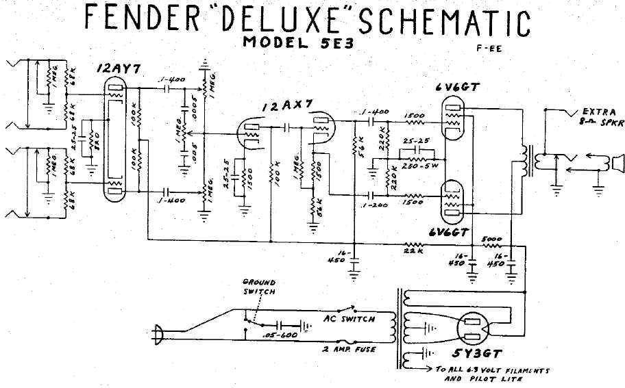 Fender Tube Amp Wiring Diagram - Wiring Diagram Write