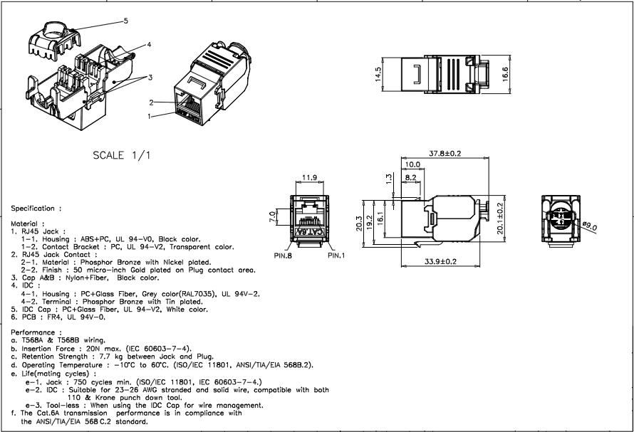 Cat6 jack diagram - Speed up token limit keyboard