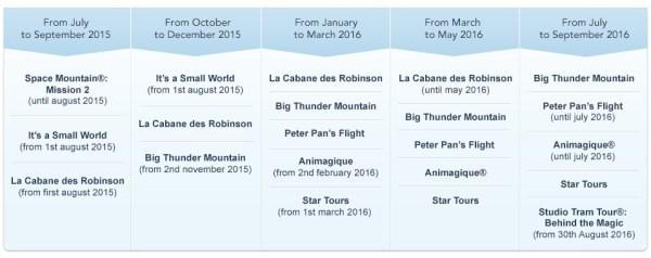 Disneyland Paris Experience Enhancement Plan