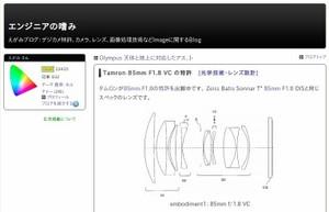 タムロンの特許はZeiss Batisレンズと関係があるか