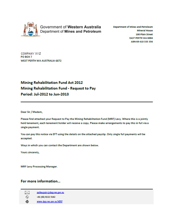 letters to creditors unable to pay