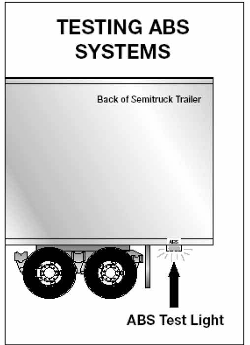 Section 6 Combination Vehicles