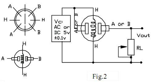 Learn basics of GAS Sensors