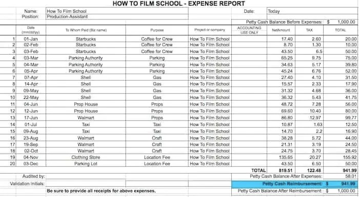 Top 5 Resources To Get Free Expense Report Templates - Word - expense report template